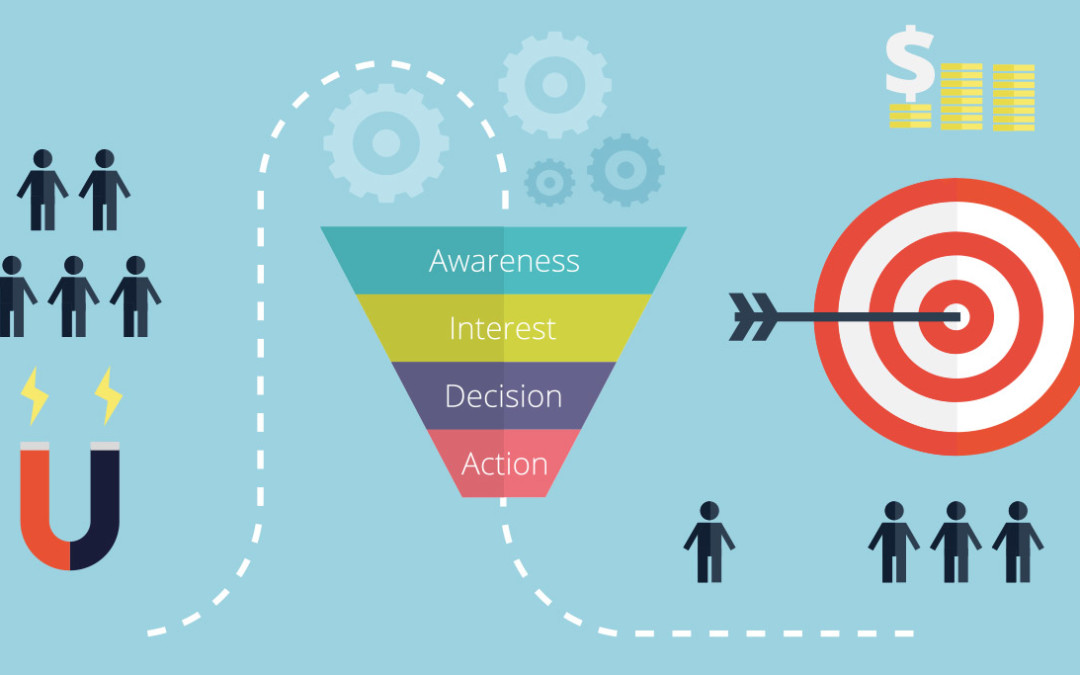 7 Reasons Your Sales Funnel Keeps Failing