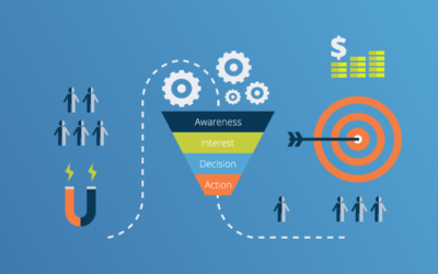 Effective Strategies for Lead Generation Conversion
